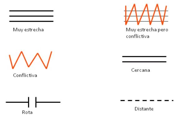 Símbolos Genograma Y Su Significado Genograma Top